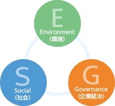 不動産の価値を見極めろ!「ESG投資」と不動産
