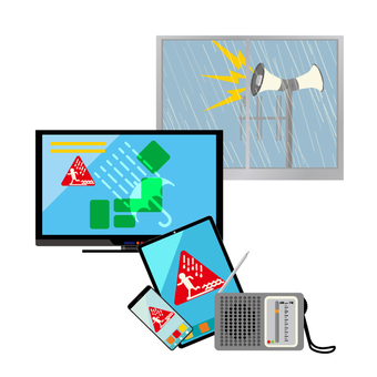 災害発生時の避難情報・避難指針が変わりました!